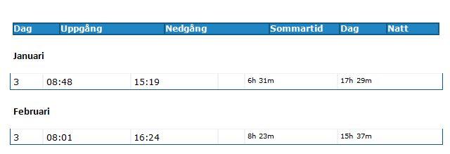 Dag_och_Natt
